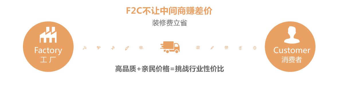 F2C工厂直采模式