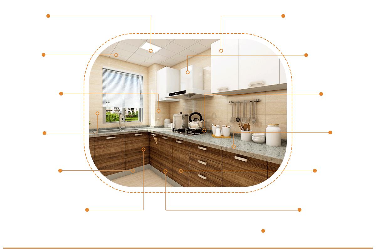 厨房空间换新配置